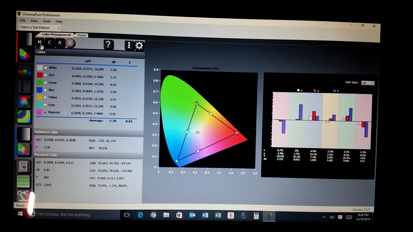 BenQ W8000 Projector Calibration Results