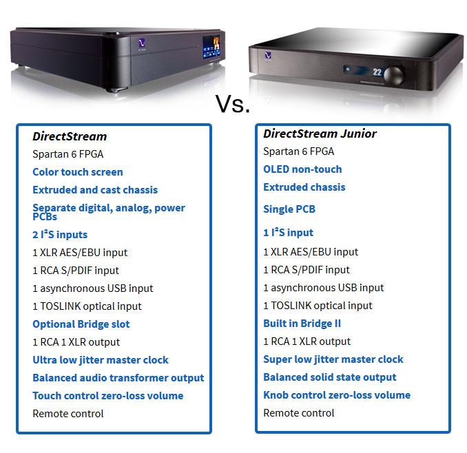 DirectStream vs. DirectStream Junior