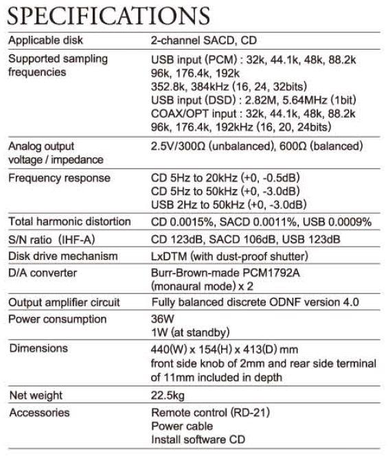 Luxman D-08u Specifications