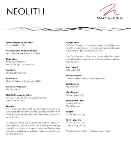 Neolith Specifications