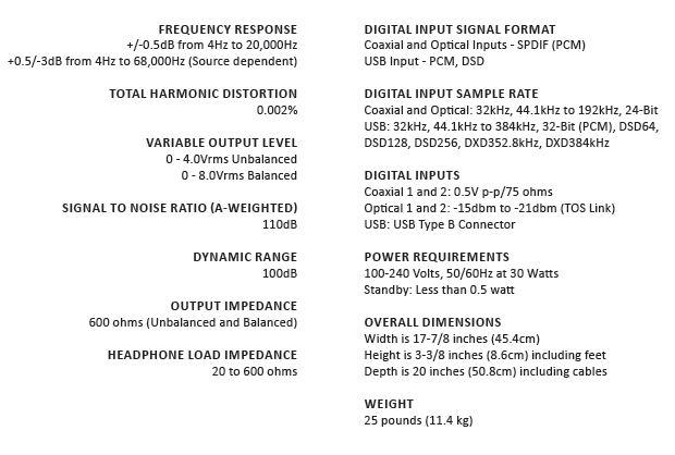 Wadia Announce di322 Digital Audio Decoder   - StereoNET Australia