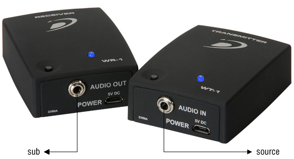 Figure 2 – A Dayton wireless sub sender and receiver avoids long cable runs, providing greater placement flexibility.