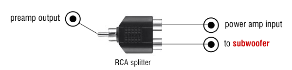 Fig 3 – RCA splitter (male to female). This device plugs in to a single One of the outputs goes to your power amp as before, the other goes to the sub amp. Most subwoofers have a left and right input.
