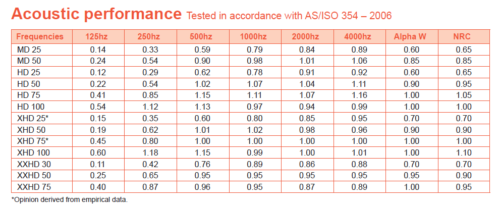 Acoustic Insulation Spec.png