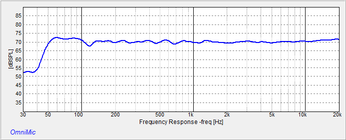 Left Channel Frequency Response 1 Metre with EQ.png