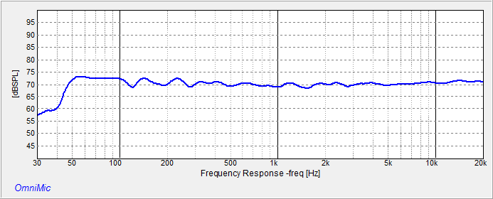 Right Channel Frequency Response 1 metre with EQ (1).png