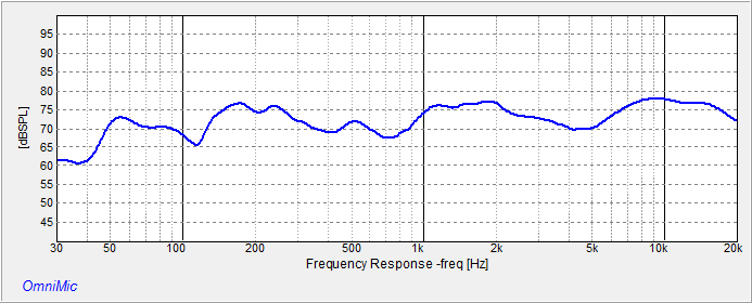 Left Channel Frequency Response 1 metre.png