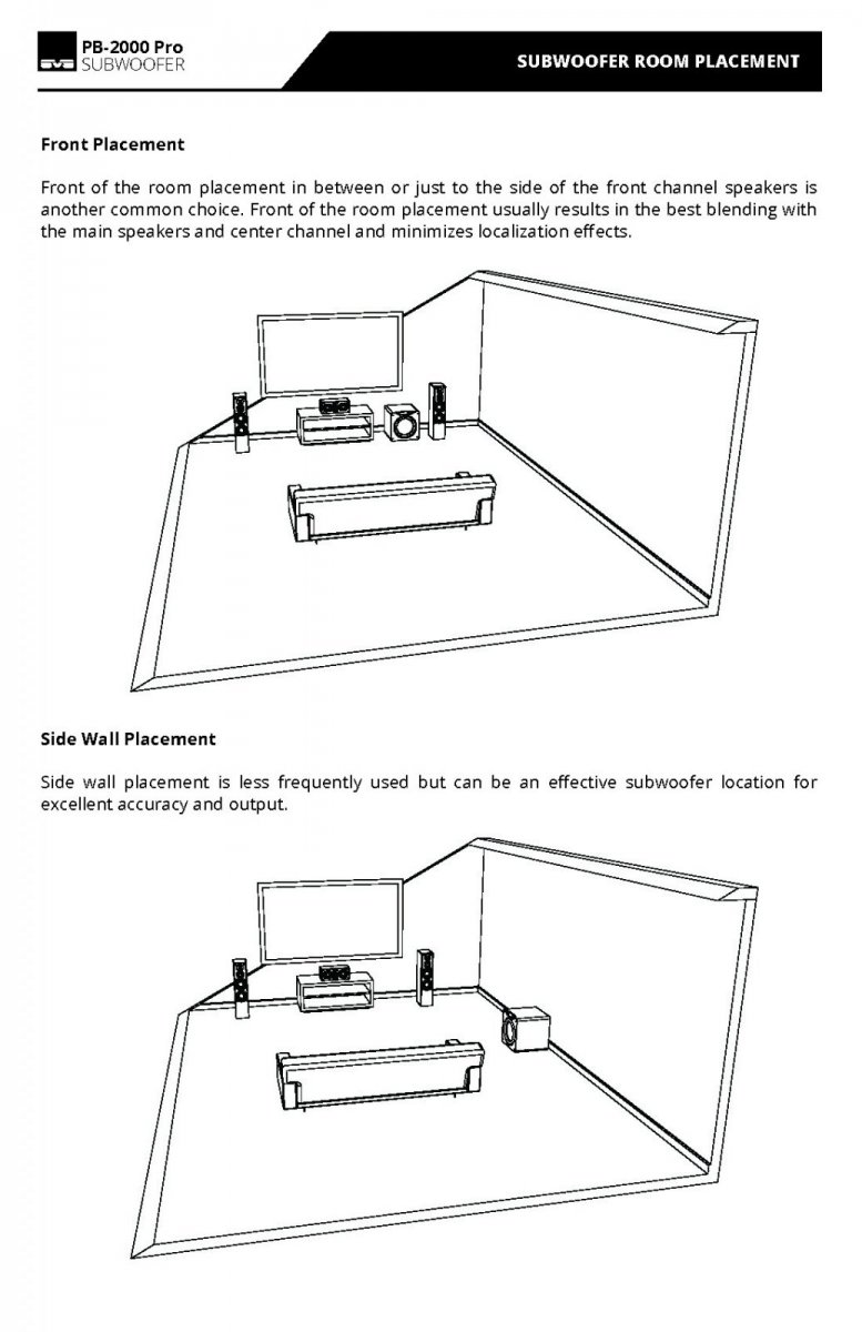 Subwoofer Placement_Page_2.jpg