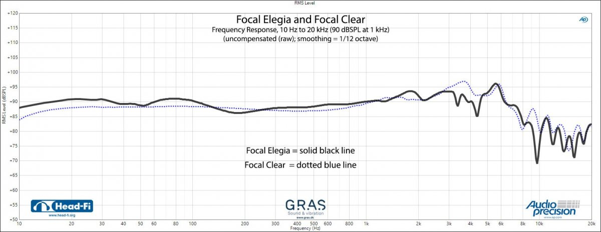 Focal-Elegia-versus-Focal-Clear---FR---RAW.jpg
