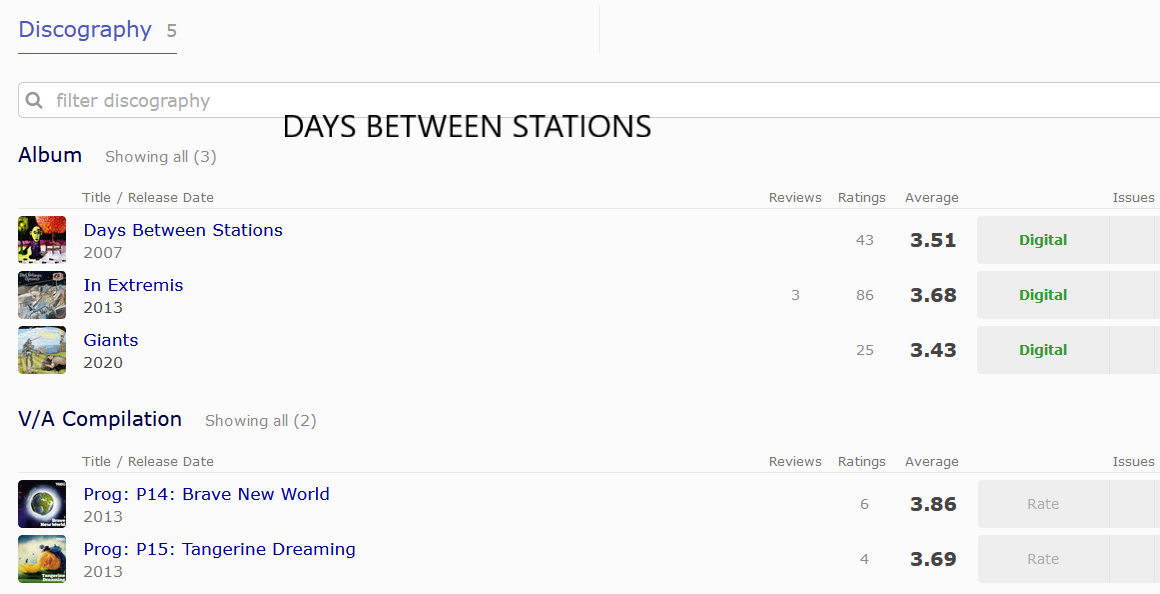 DAYS BETWEEN STATIONS.png