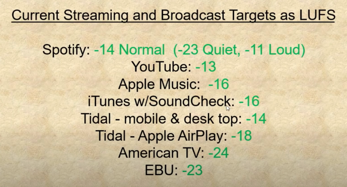1998671261_TheFutureofMasteringLoudnessintheAgeofMusicStreaming-YouTube.thumb.png.1c051109af21c0bc8326c3cd68c92dee.png