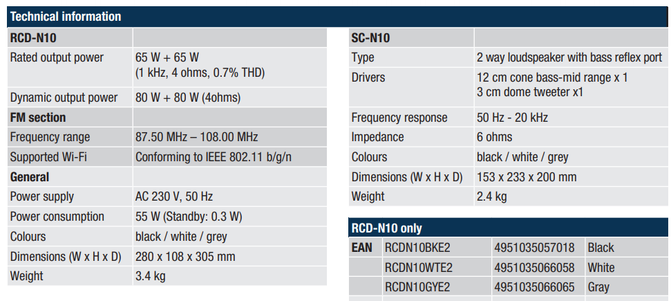Denon-CEOL-N10-detailed-specs.png