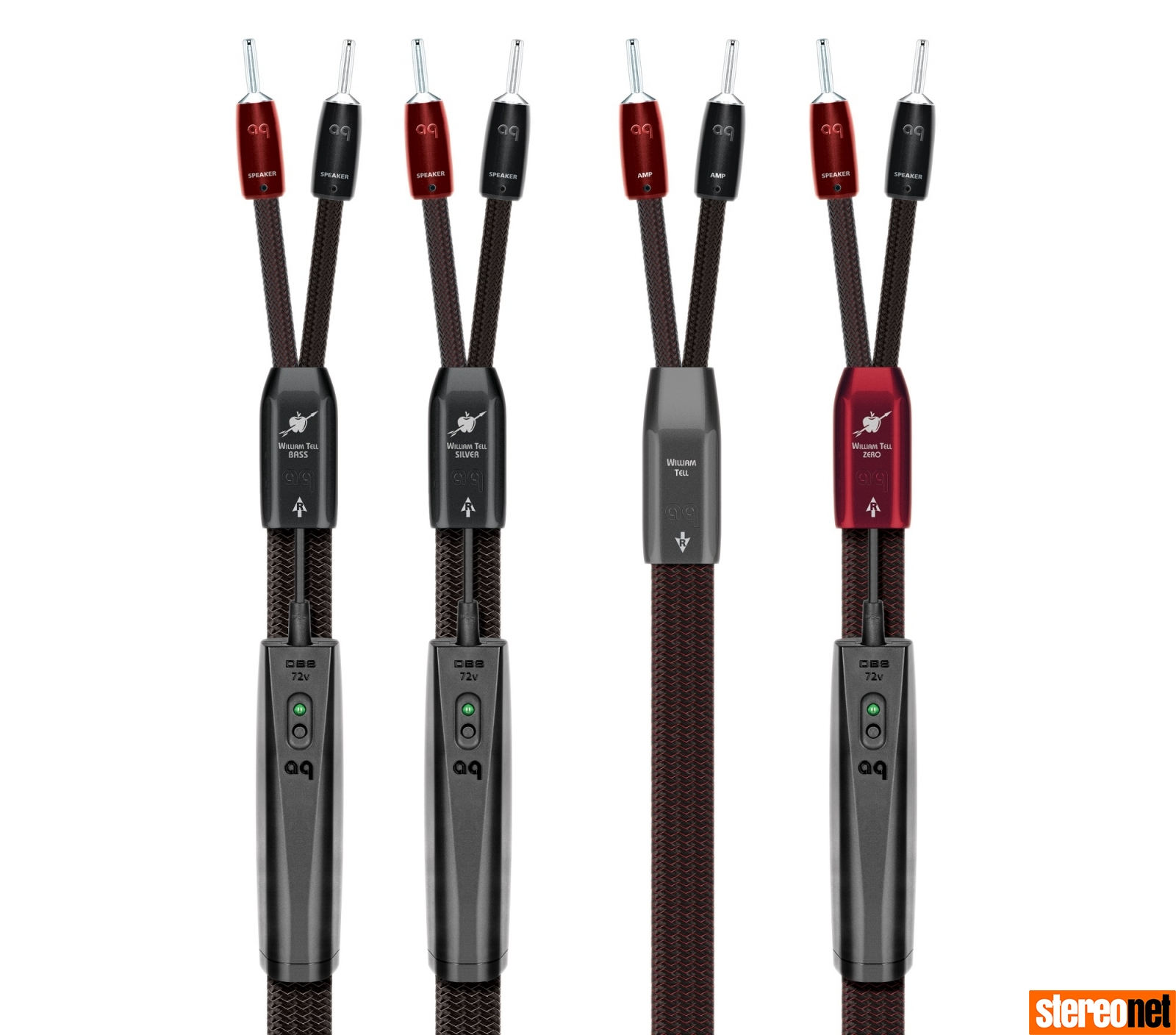 AudioQuest William Tell Speaker Cable