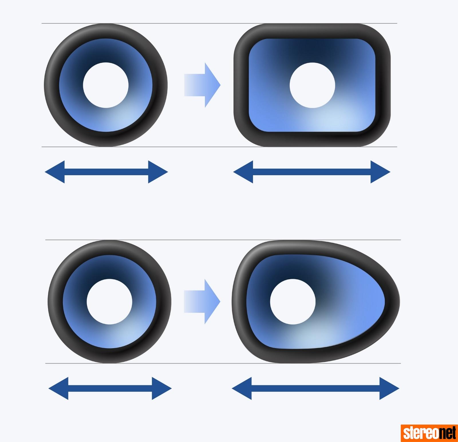 Sony X Balanced Speaker