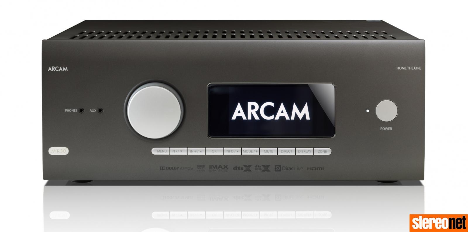 JBL Arcam 8K HDMI 2.1 update